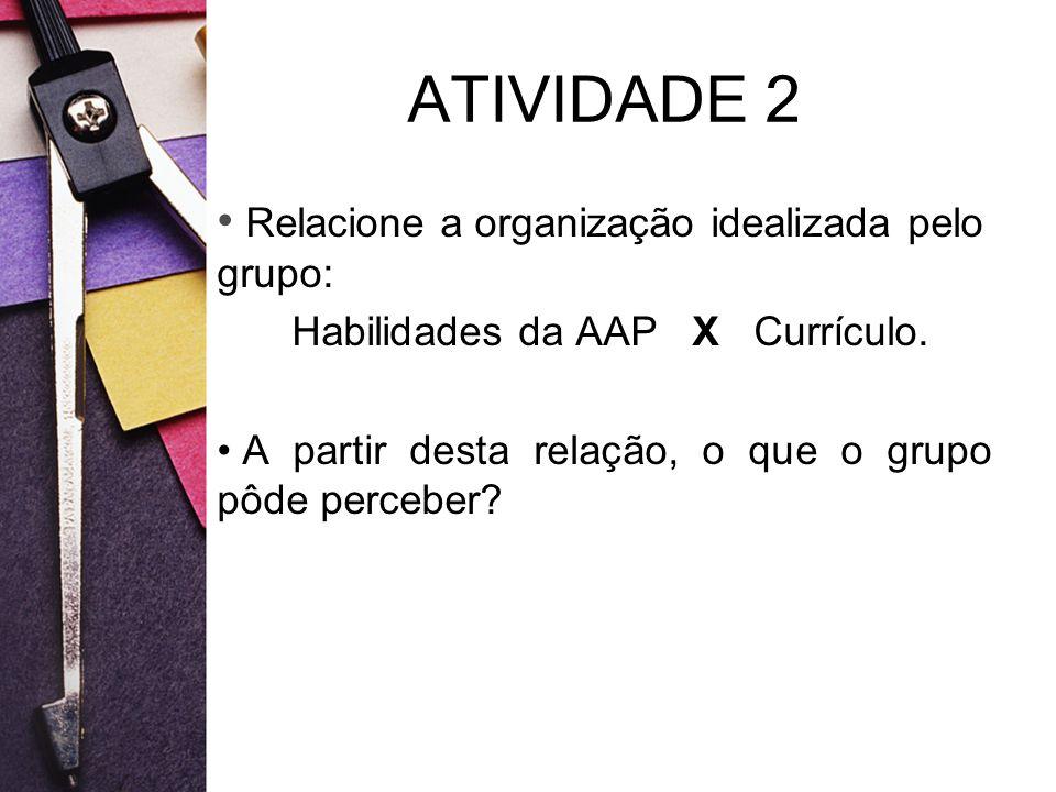 ATIVIDADE 2 Relacione a organização idealizada pelo grupo: Habilidades da AAP X Currículo. A partir desta relação, o que o grupo pôde perceber?