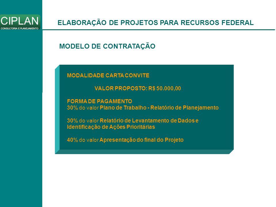 CIPLAN CONSULTORIA E PLANEJAMENTO MODELO DE CONTRATAÇÃO ELABORAÇÃO DE PROJETOS PARA RECURSOS FEDERAL MODALIDADE CARTA CONVITE VALOR PROPOSTO: R$ 50.000,00 FORMA DE PAGAMENTO 30% do valor Plano de Trabalho - Relatório de Planejamento 30% do valor Relatório de Levantamento de Dados e Identificação de Ações Prioritárias 40% do valor Apresentação do final do Projeto
