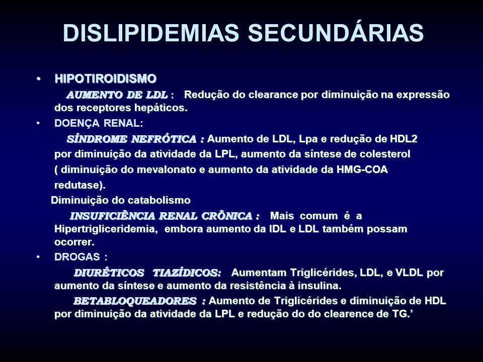 DISLIPIDEMIAS SECUNDÁRIAS HIPOTIROIDISMOHIPOTIROIDISMO AUMENTO DE LDL : Redução do clearance por diminuição na expressão dos receptores hepáticos.