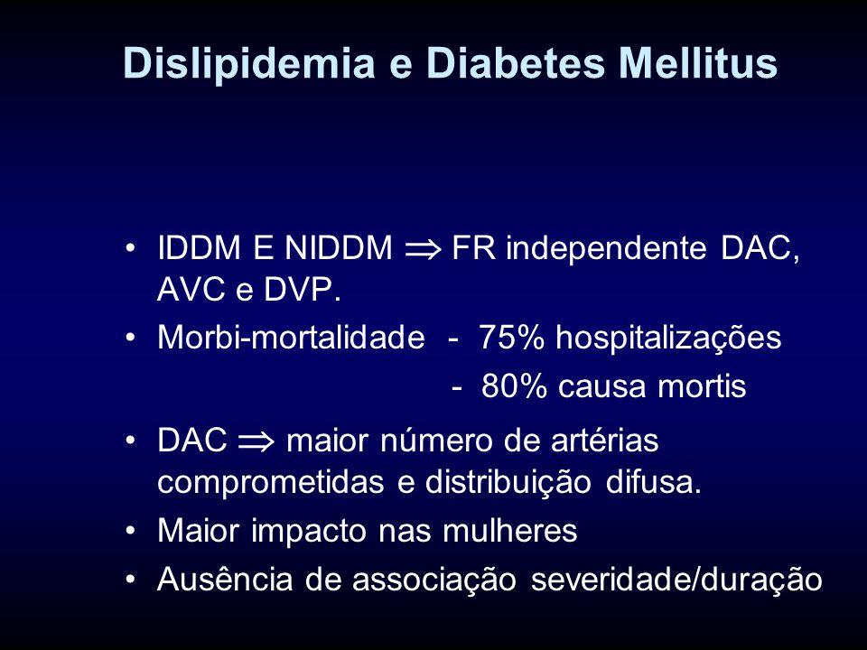 Dislipidemia e Diabetes Mellitus IDDM E NIDDM  FR independente DAC, AVC e DVP.