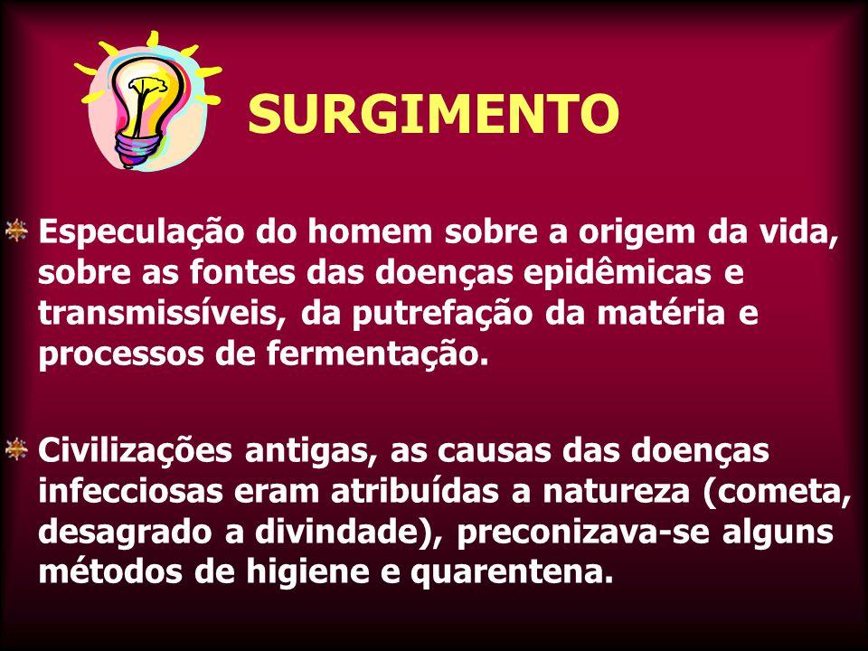 SURGIMENTO Especulação do homem sobre a origem da vida, sobre as fontes das doenças epidêmicas e transmissíveis, da putrefação da matéria e processos de fermentação.