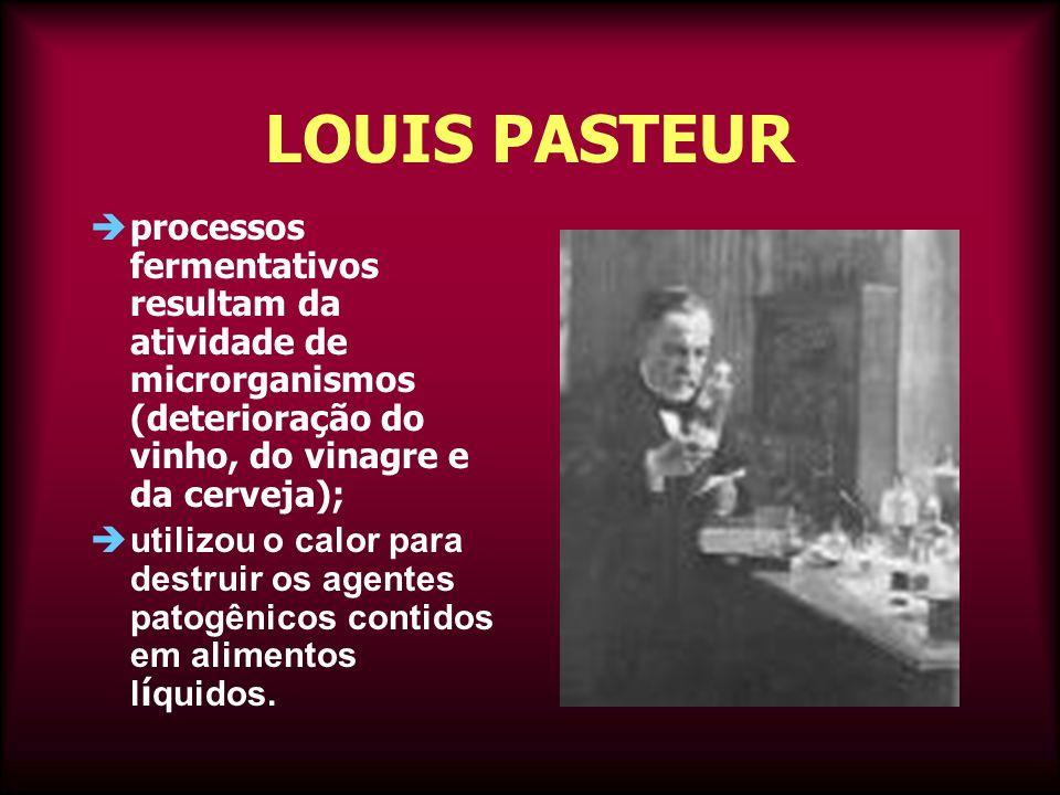 LOUIS PASTEUR  processos fermentativos resultam da atividade de microrganismos (deterioração do vinho, do vinagre e da cerveja);  utilizou o calor p