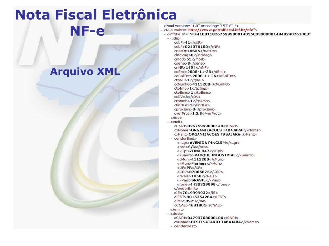 Nota Fiscal Eletrônica NF-e Arquivo XML