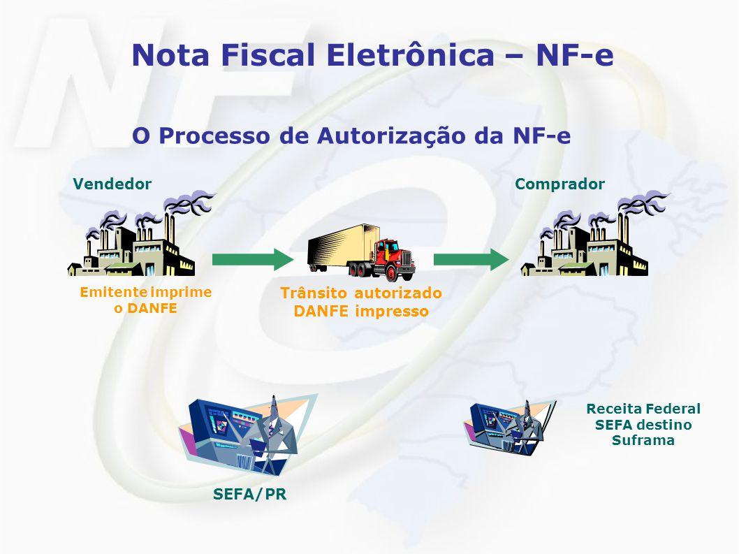 Nota Fiscal Eletrônica – NF-e O Processo de Autorização da NF-e VendedorComprador SEFA/PR Trânsito autorizado DANFE impresso Emitente imprime o DANFE Receita Federal SEFA destino Suframa