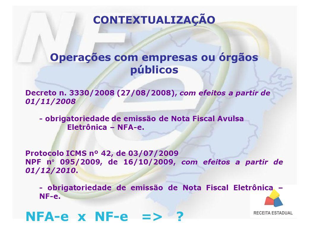 CONTEXTUALIZAÇÃO Operações com empresas ou órgãos públicos Decreto n.