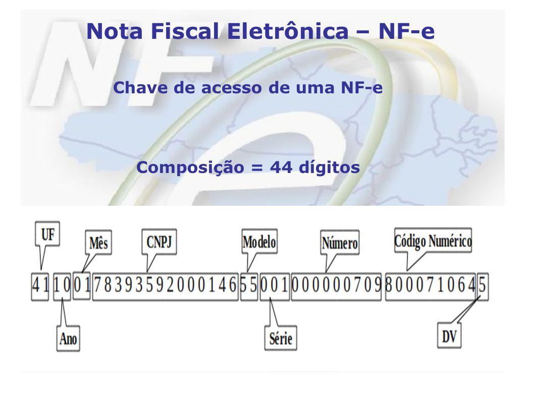 Nota Fiscal Eletrônica – NF-e Chave de acesso de uma NF-e Composição = 44 dígitos