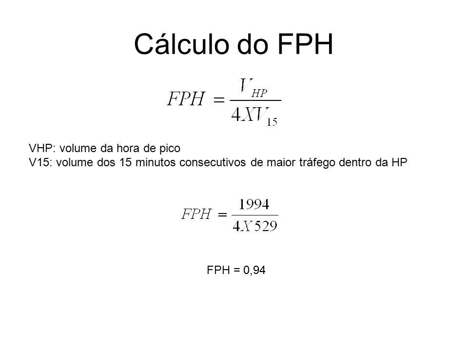 Cálculo do FPH VHP: volume da hora de pico V15: volume dos 15 minutos consecutivos de maior tráfego dentro da HP FPH = 0,94