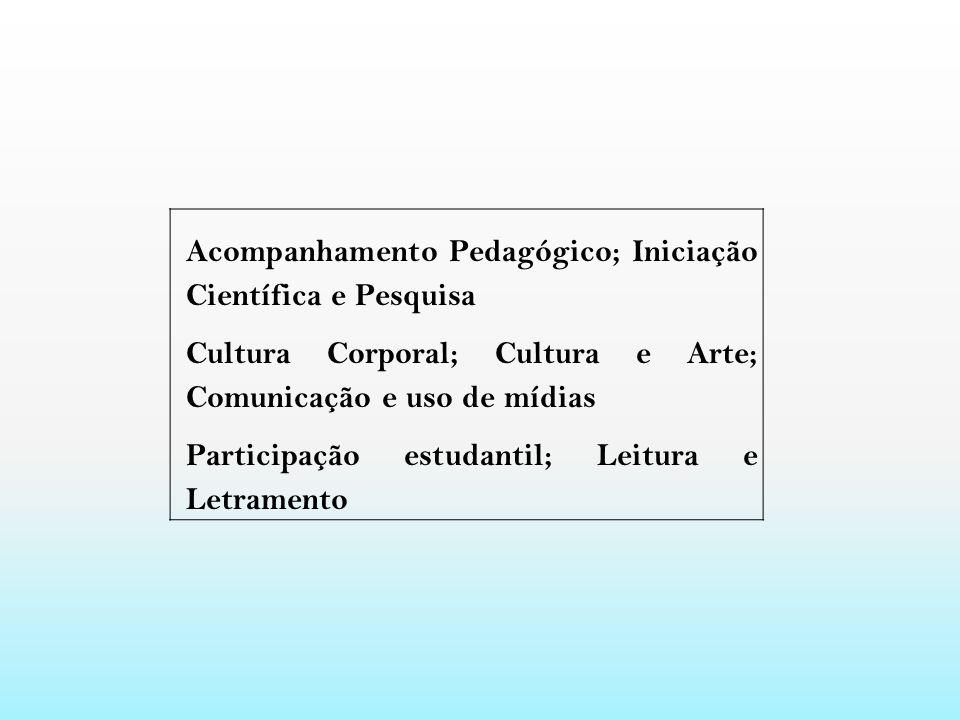 Acompanhamento Pedagógico; Iniciação Científica e Pesquisa Cultura Corporal; Cultura e Arte; Comunicação e uso de mídias Participação estudantil; Leit