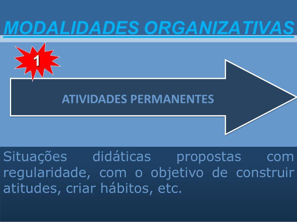 MODALIDADES ORGANIZATIVAS ATIVIDADES PERMANENTES Situações didáticas propostas com regularidade, com o objetivo de construir atitudes, criar hábitos, etc.