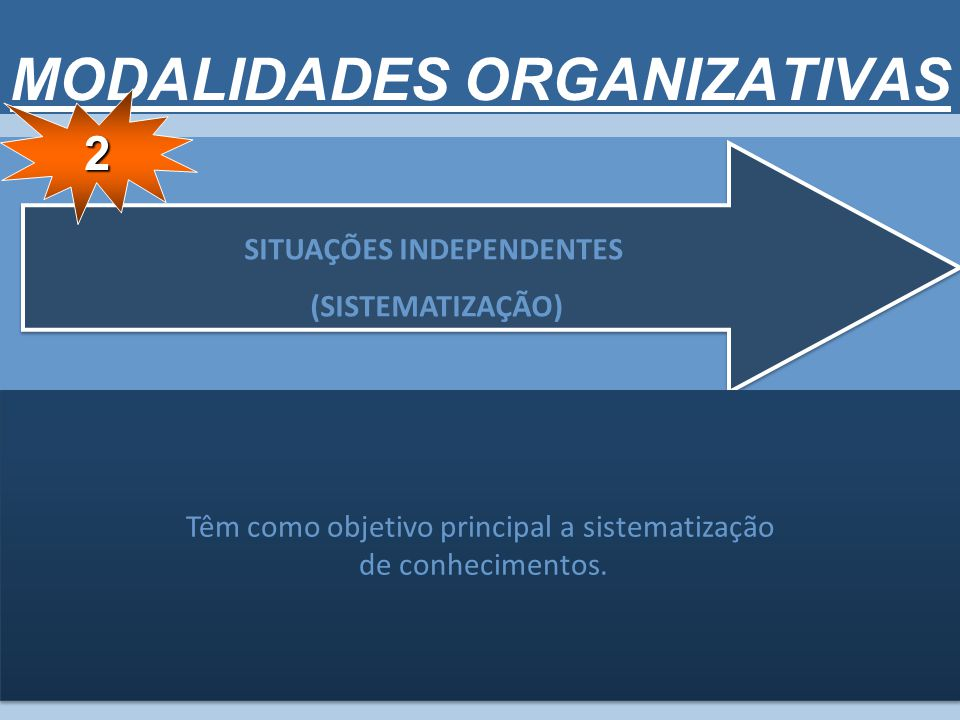MODALIDADES ORGANIZATIVAS SITUAÇÕES INDEPENDENTES (SISTEMATIZAÇÃO) SITUAÇÕES INDEPENDENTES (SISTEMATIZAÇÃO) Têm como objetivo principal a sistematização de conhecimentos.