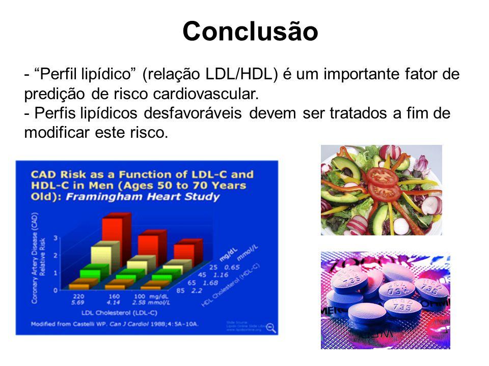 - Perfil lipídico (relação LDL/HDL) é um importante fator de predição de risco cardiovascular.
