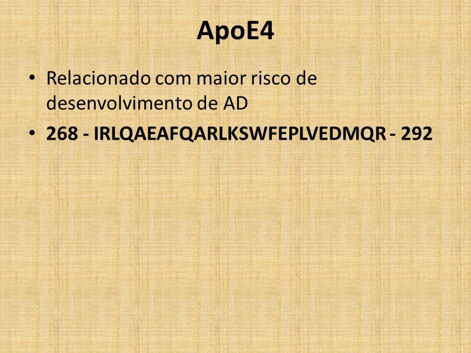 ApoE4 Relacionado com maior risco de desenvolvimento de AD 268 - IRLQAEAFQARLKSWFEPLVEDMQR - 292
