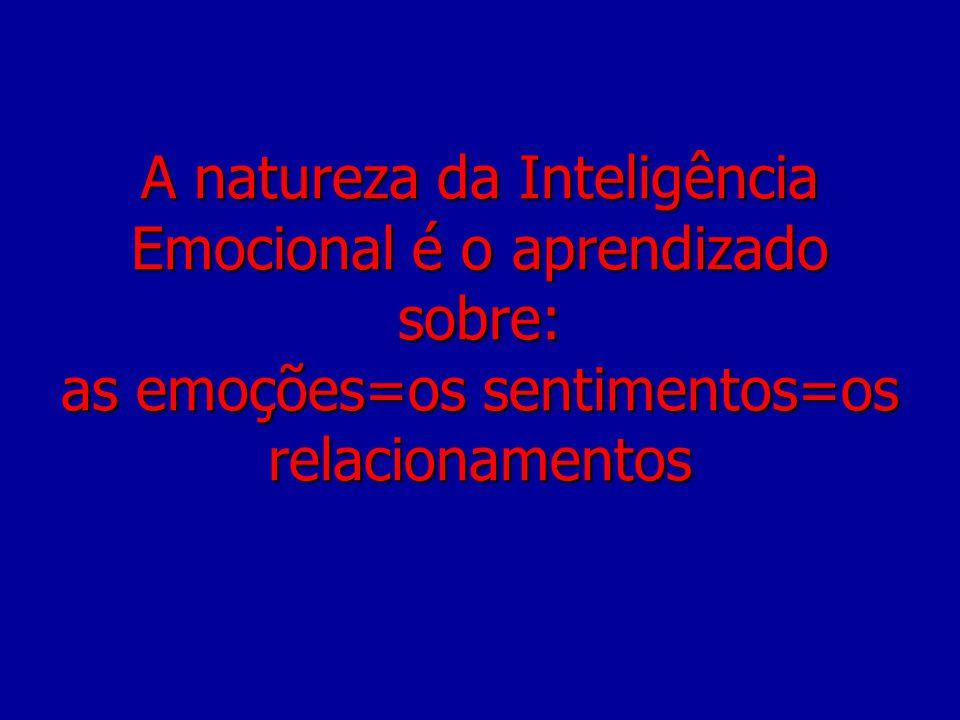 A natureza da Inteligência Emocional é o aprendizado sobre: as emoções=os sentimentos=os relacionamentos