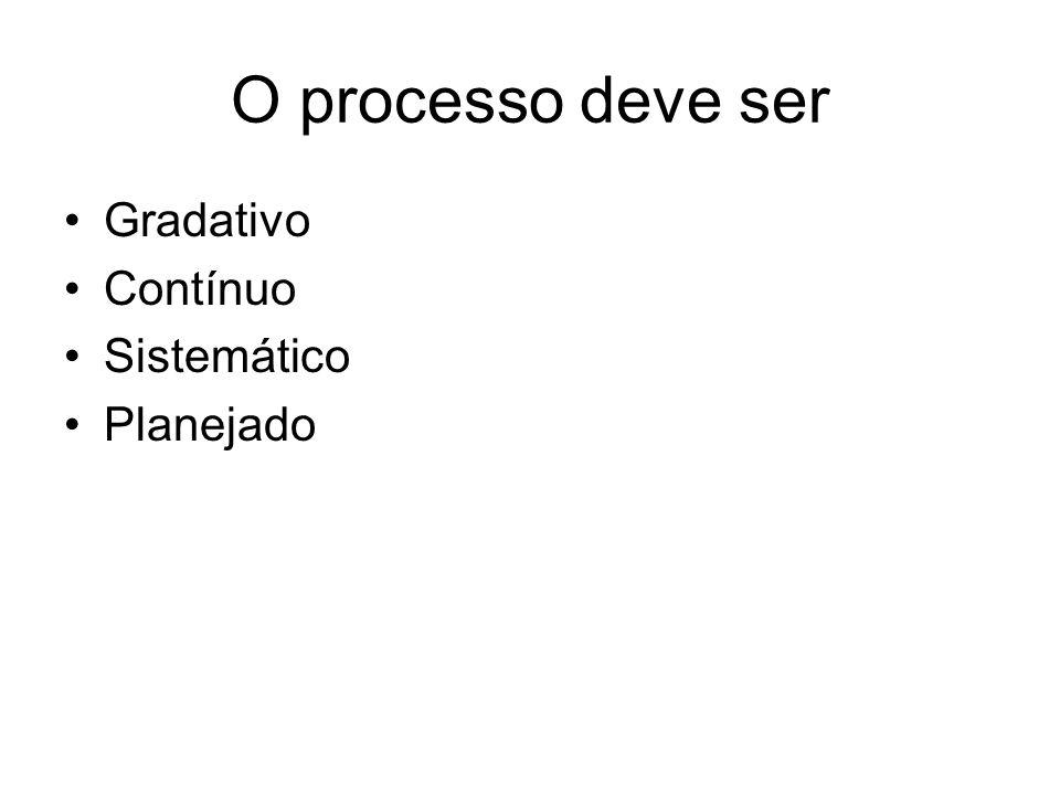 O processo deve ser Gradativo Contínuo Sistemático Planejado