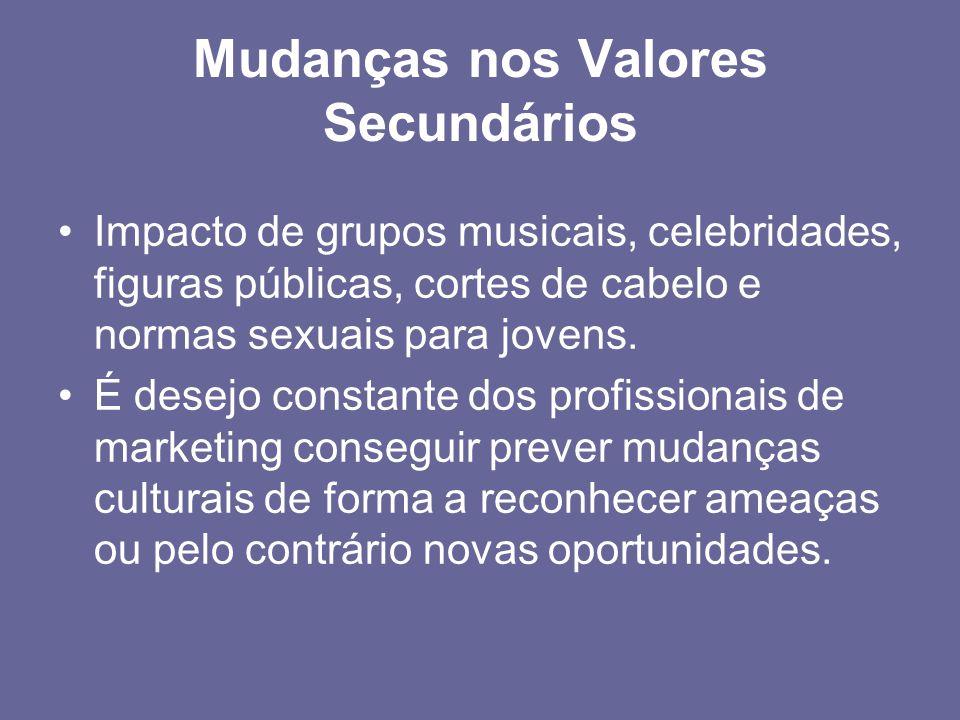 Mudanças nos Valores Secundários Impacto de grupos musicais, celebridades, figuras públicas, cortes de cabelo e normas sexuais para jovens.