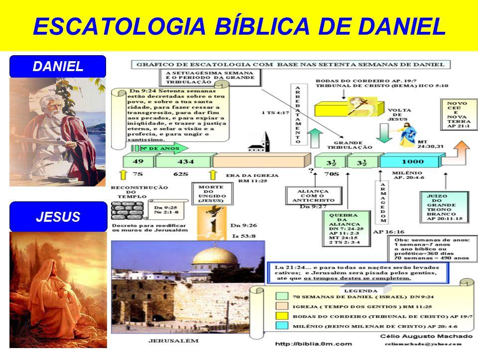 ESCATOLOGIA BÍBLICA DE DANIEL DANIEL JESUS