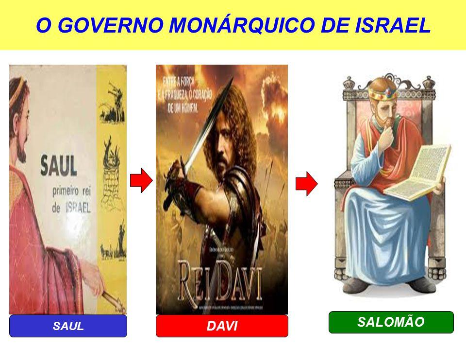 O GOVERNO MONÁRQUICO DE ISRAEL REINO DIVIDIDO – ISRAEL REINO DO NORTE – JUDÁ REINO DO SUL