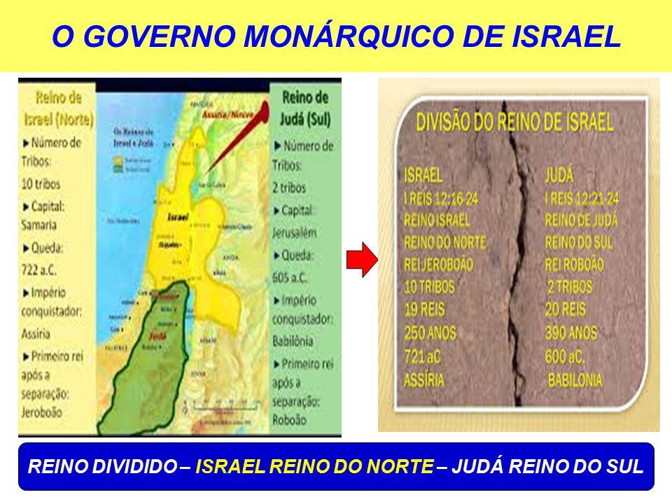 O GOVERNO MONÁRQUICO DE ISRAEL 722 a. C. - ASSÍRIA 587 a. C. - BABILÔNIA