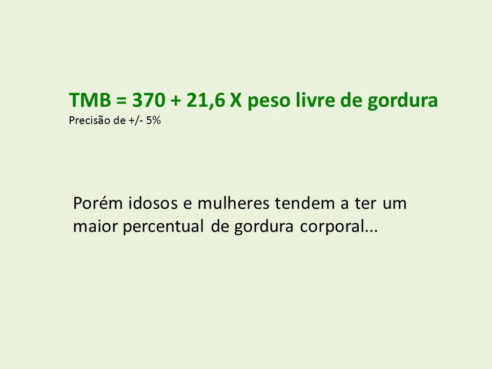 TMB = 370 + 21,6 X peso livre de gordura Precisão de +/- 5% Porém idosos e mulheres tendem a ter um maior percentual de gordura corporal...