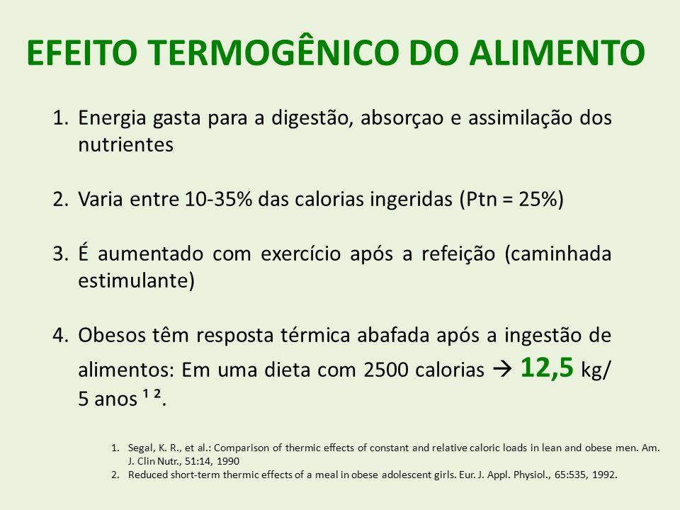 EFEITO TERMOGÊNICO DO ALIMENTO 1.Energia gasta para a digestão, absorçao e assimilação dos nutrientes 2.Varia entre 10-35% das calorias ingeridas (Ptn = 25%) 3.É aumentado com exercício após a refeição (caminhada estimulante) 4.Obesos têm resposta térmica abafada após a ingestão de alimentos: Em uma dieta com 2500 calorias  12,5 kg/ 5 anos ¹ ².