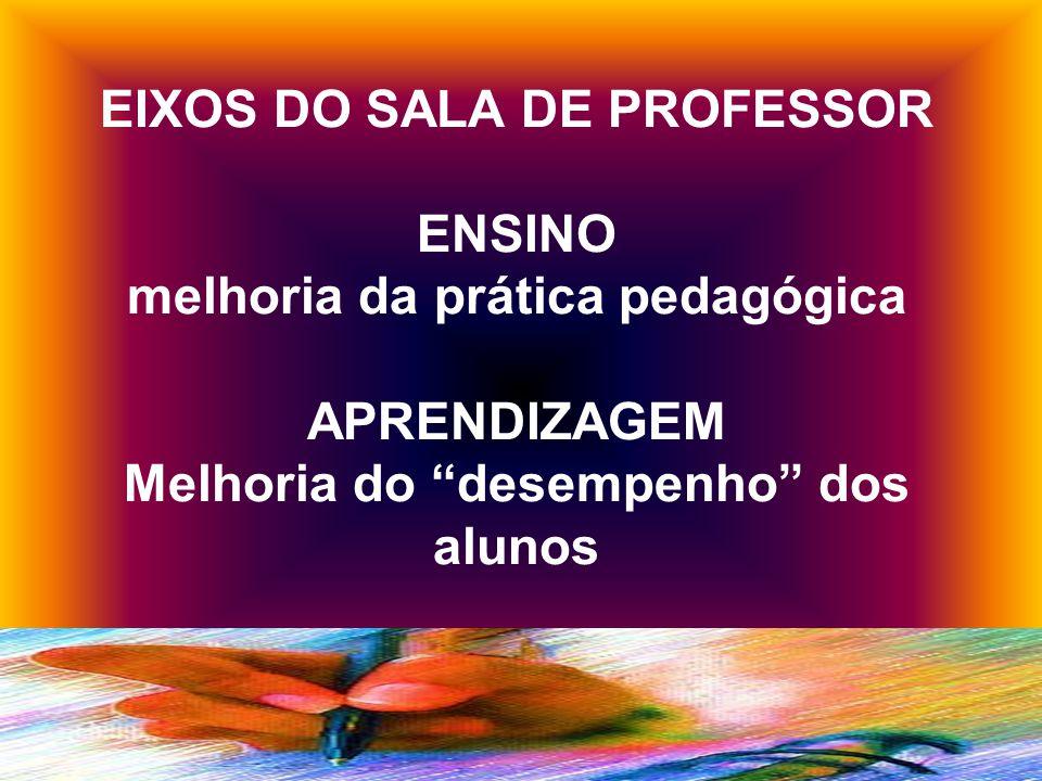 Papel dos Cefapros a) Orientar; b) Aprovar; c) Acompanhar os Projetos Sala de Professor elaborados pelas Unidades Escolares da sede e dos municípios que compõem o polo.