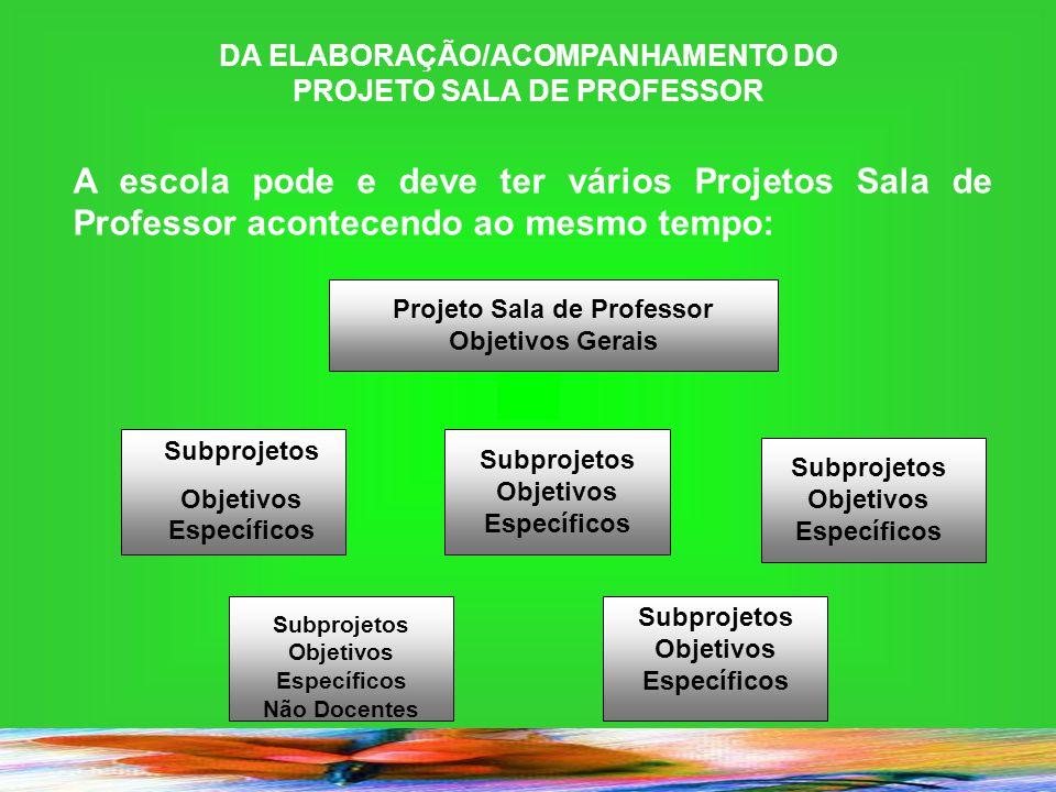 A elaboração do Projeto Sala de Professor deve estar articulada ao PPP e PDE da escola; A Coordenação do Projeto é de responsabilidade do (a) coordenador (a) pedagógico (a) da unidade escolar.