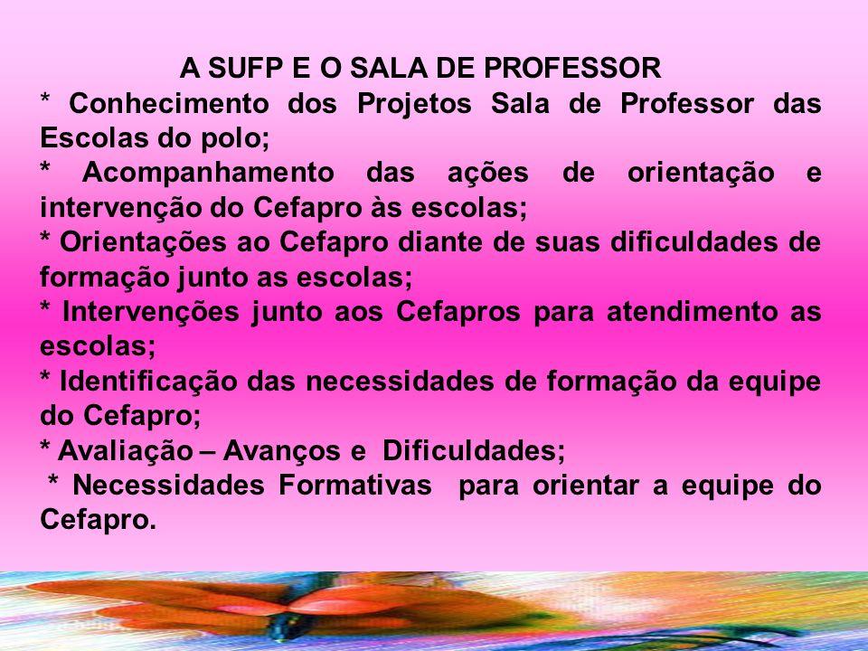 (IN)Formações Complementares UAB - Formação Pedagógica (inicial); Integração do currículo: acompanhamento Sueb/SUFP; Programas MEC/Seduc-MT (Gestar II, profuncionário,proinfantil,proformação,proinfo integrado, formação pela escola, pró- letramento e progestão); 15 Seminários Integrados nos Polos dos Cefapros – SUEB/SUGT/SUFP (Orientações Curriculares para MT, PPP, PDE, Ciclos de Formação).
