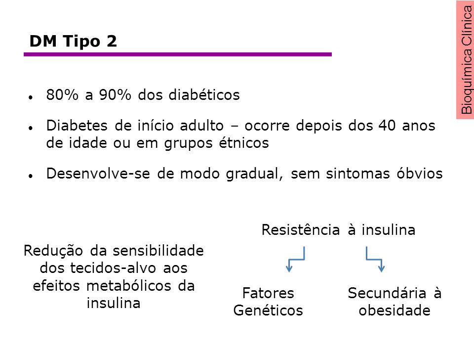 Bioquímica Clínica 80% a 90% dos diabéticos Diabetes de início adulto – ocorre depois dos 40 anos de idade ou em grupos étnicos Desenvolve-se de modo