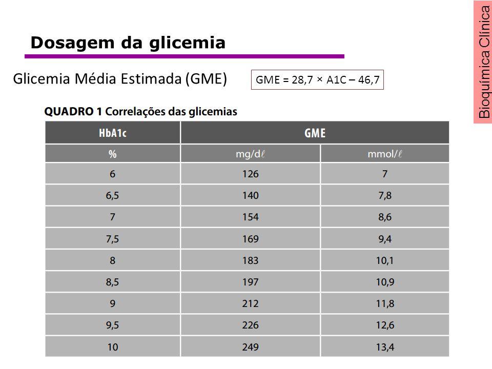 Glicemia Média Estimada (GME) GME = 28,7 × A1C – 46,7 Dosagem da glicemia