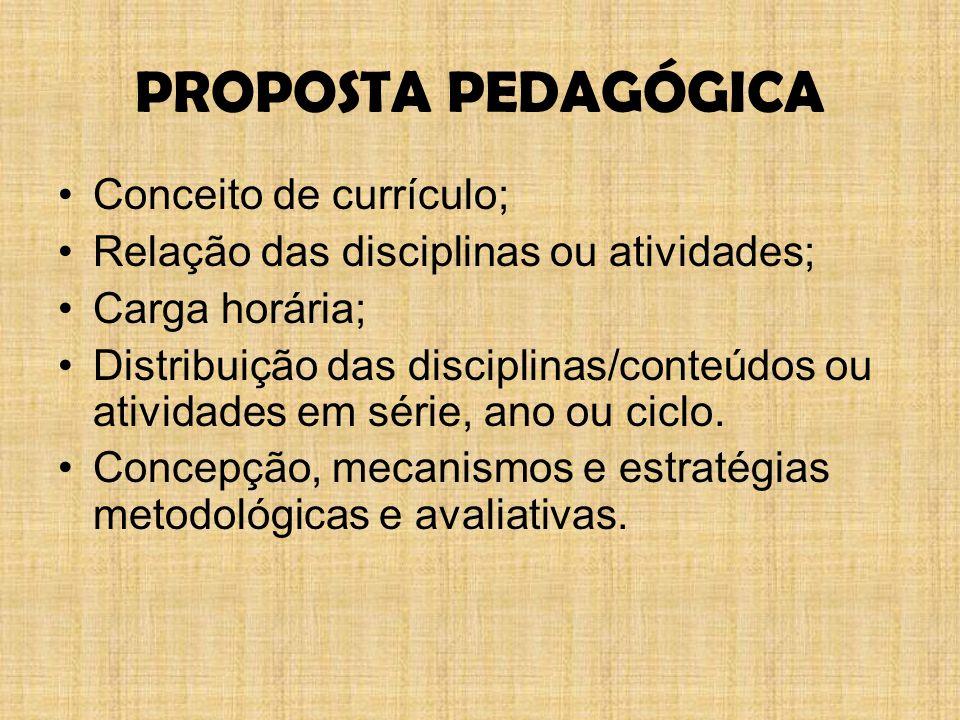 PROPOSTA PEDAGÓGICA Conceito de currículo; Relação das disciplinas ou atividades; Carga horária; Distribuição das disciplinas/conteúdos ou atividades em série, ano ou ciclo.
