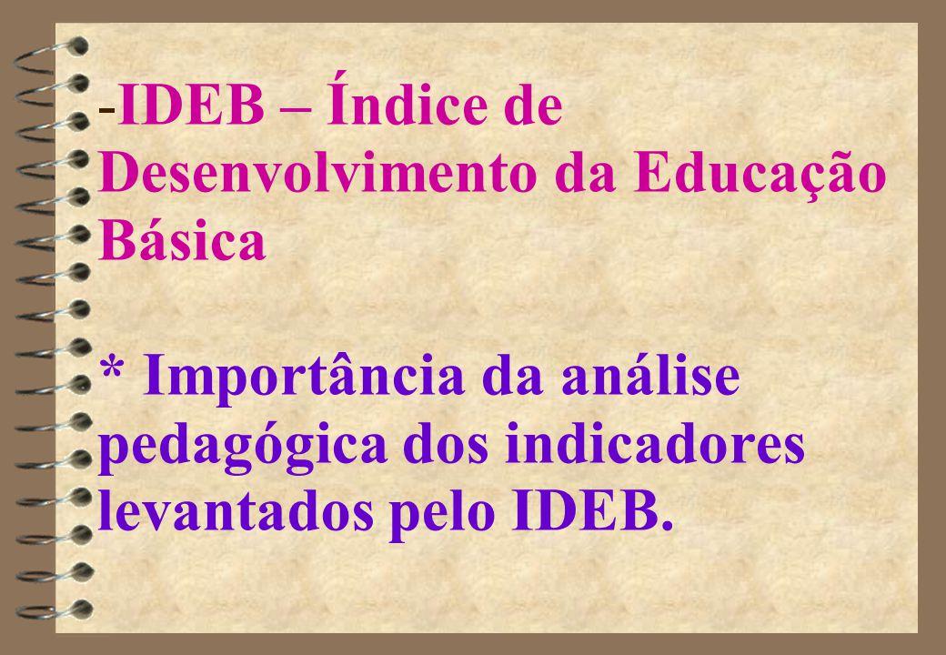 -IDEB – Índice de Desenvolvimento da Educação Básica * Importância da análise pedagógica dos indicadores levantados pelo IDEB.