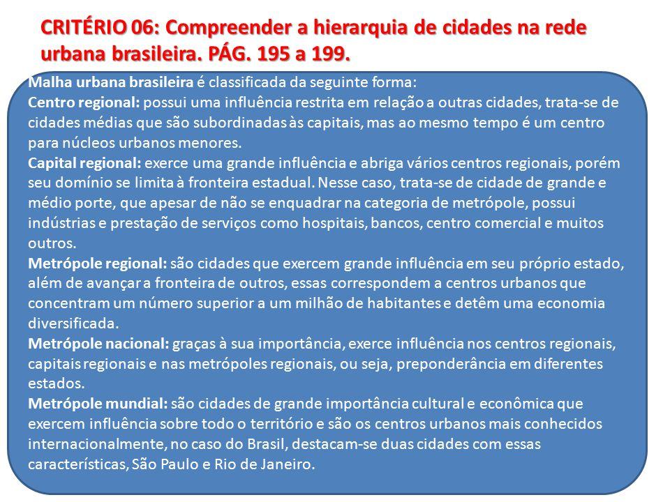 CRITÉRIO 06: Compreender a hierarquia de cidades na rede urbana brasileira.