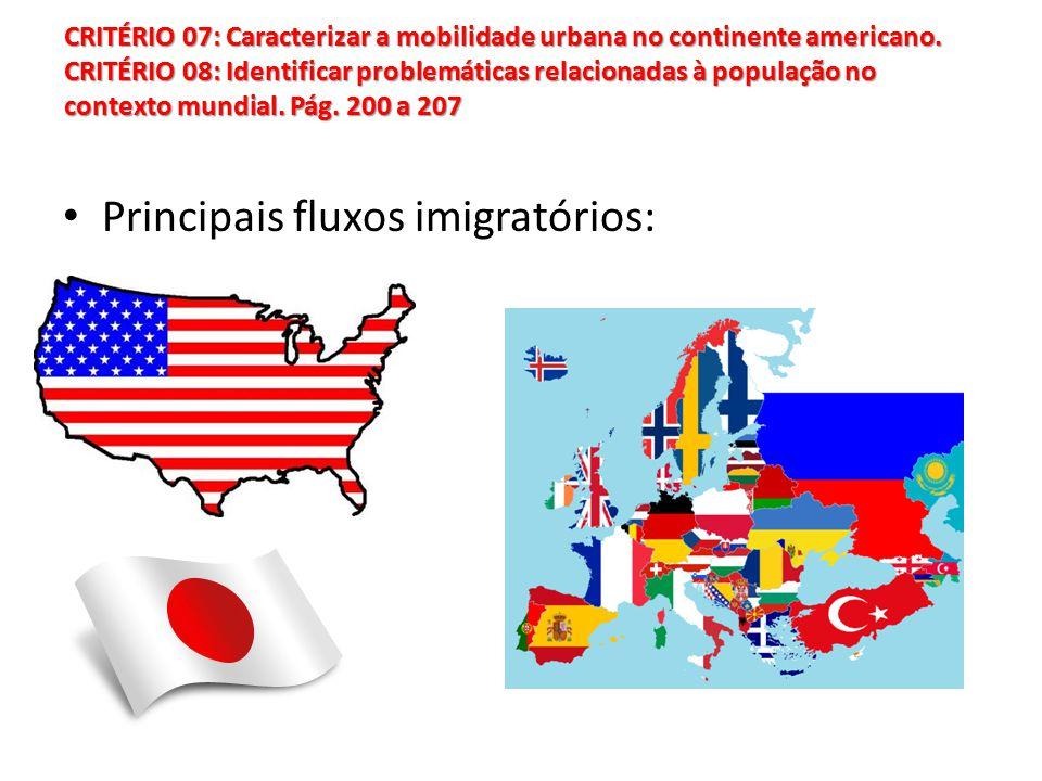 CRITÉRIO 07: Caracterizar a mobilidade urbana no continente americano.