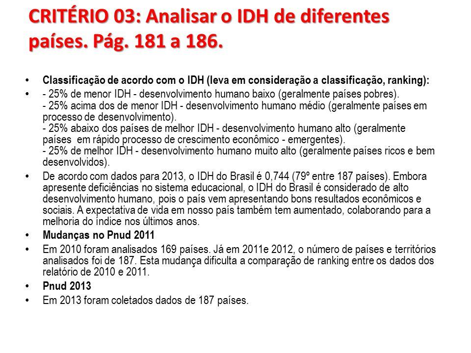 CRITÉRIO 03: Analisar o IDH de diferentes países.Pág.