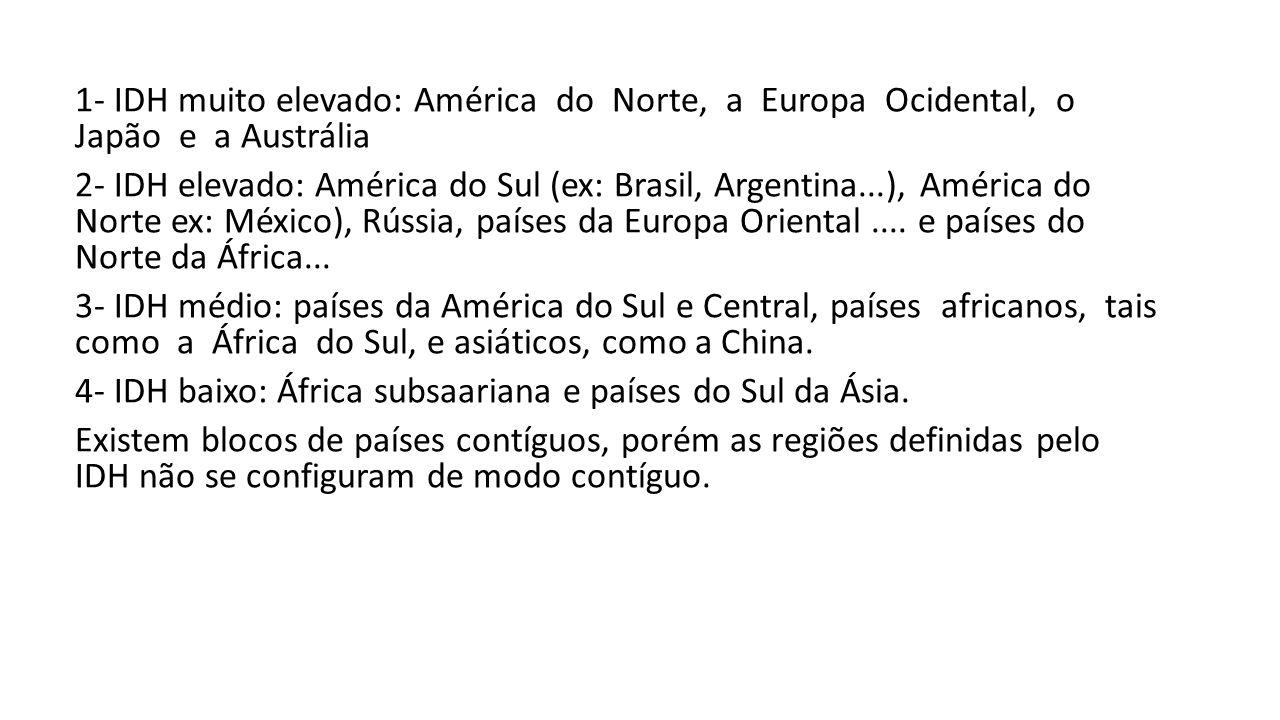 1- IDH muito elevado: América do Norte, a Europa Ocidental, o Japão e a Austrália 2- IDH elevado: América do Sul (ex: Brasil, Argentina...), América do Norte ex: México), Rússia, países da Europa Oriental....