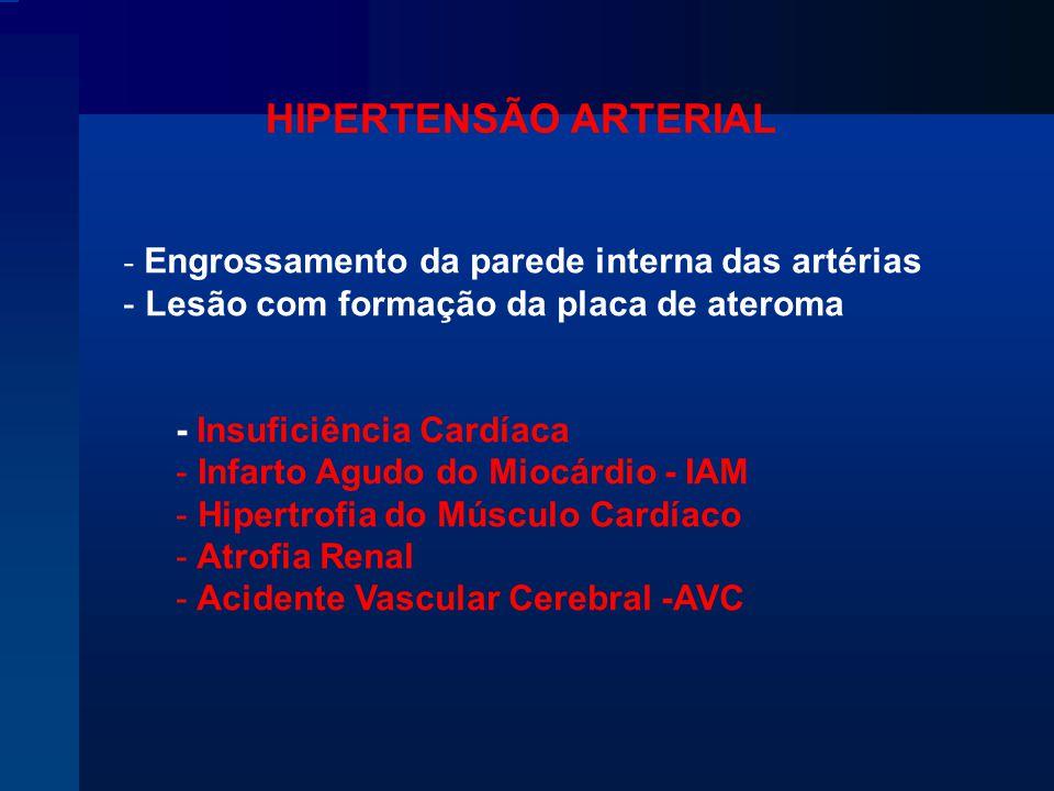HIPERTENSÃO ARTERIAL - Engrossamento da parede interna das artérias - Lesão com formação da placa de ateroma - Insuficiência Cardíaca - Infarto Agudo do Miocárdio - IAM - Hipertrofia do Músculo Cardíaco - Atrofia Renal - Acidente Vascular Cerebral -AVC
