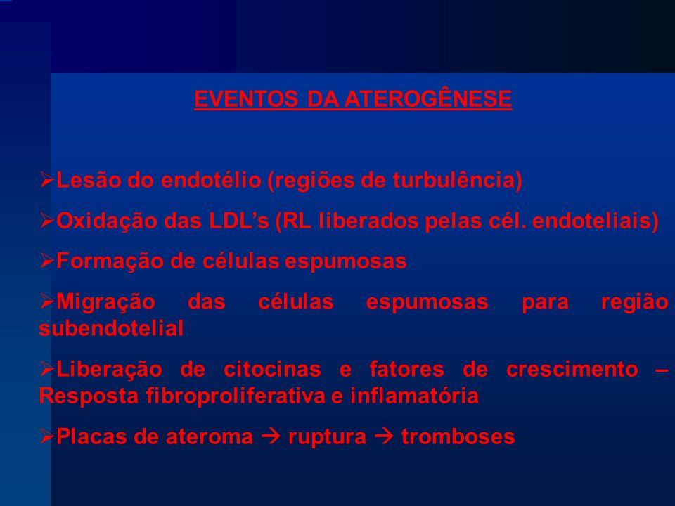 EVENTOS DA ATEROGÊNESE  Lesão do endotélio (regiões de turbulência)  Oxidação das LDL's (RL liberados pelas cél.