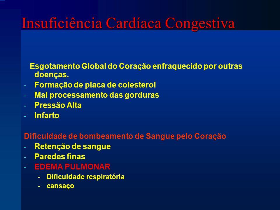 Insuficiência Cardíaca Congestiva Esgotamento Global do Coração enfraquecido por outras doenças.