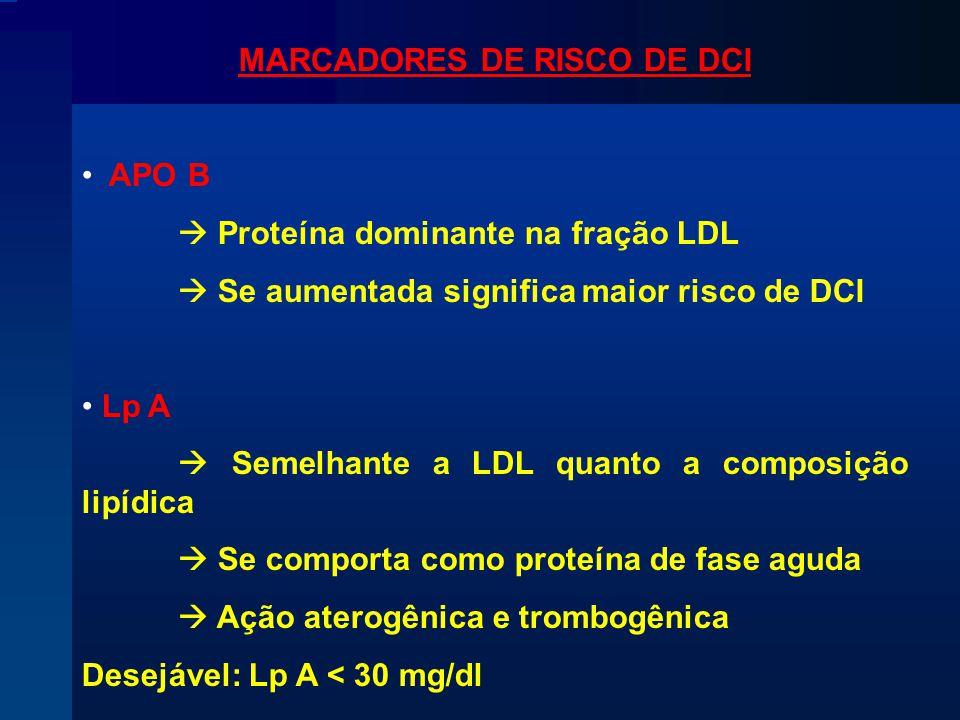 MARCADORES DE RISCO DE DCI APO B  Proteína dominante na fração LDL  Se aumentada significa maior risco de DCI Lp A  Semelhante a LDL quanto a composição lipídica  Se comporta como proteína de fase aguda  Ação aterogênica e trombogênica Desejável: Lp A < 30 mg/dl