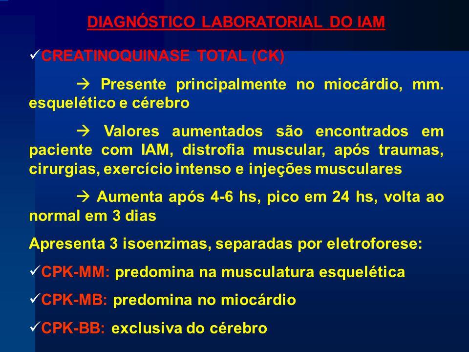 CREATINOQUINASE TOTAL (CK)  Presente principalmente no miocárdio, mm.