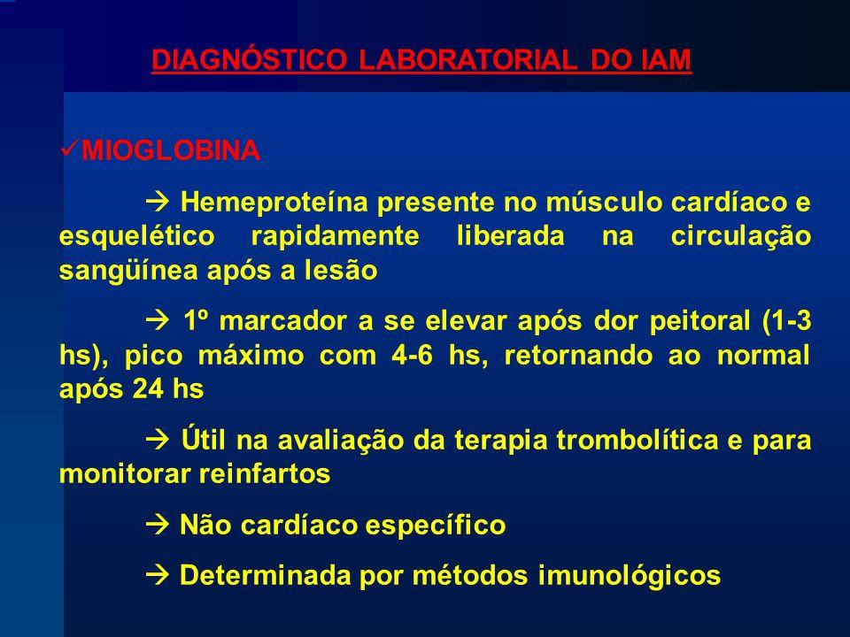 MIOGLOBINA  Hemeproteína presente no músculo cardíaco e esquelético rapidamente liberada na circulação sangüínea após a lesão  1º marcador a se elevar após dor peitoral (1-3 hs), pico máximo com 4-6 hs, retornando ao normal após 24 hs  Útil na avaliação da terapia trombolítica e para monitorar reinfartos  Não cardíaco específico  Determinada por métodos imunológicos DIAGNÓSTICO LABORATORIAL DO IAM