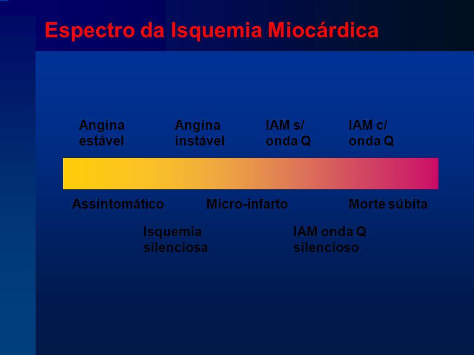 Espectro da Isquemia Miocárdica Angina estável Angina instável IAM s/ onda Q IAM c/ onda Q Assintomático Isquemia silenciosa Micro-infartoMorte súbita IAM onda Q silencioso