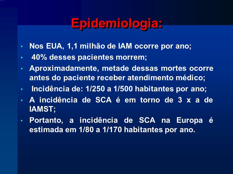 Epidemiologia:Epidemiologia: Nos EUA, 1,1 milhão de IAM ocorre por ano; 40% desses pacientes morrem; Aproximadamente, metade dessas mortes ocorre antes do paciente receber atendimento médico; Incidência de: 1/250 a 1/500 habitantes por ano; A incidência de SCA é em torno de 3 x a de IAMST; Portanto, a incidência de SCA na Europa é estimada em 1/80 a 1/170 habitantes por ano.