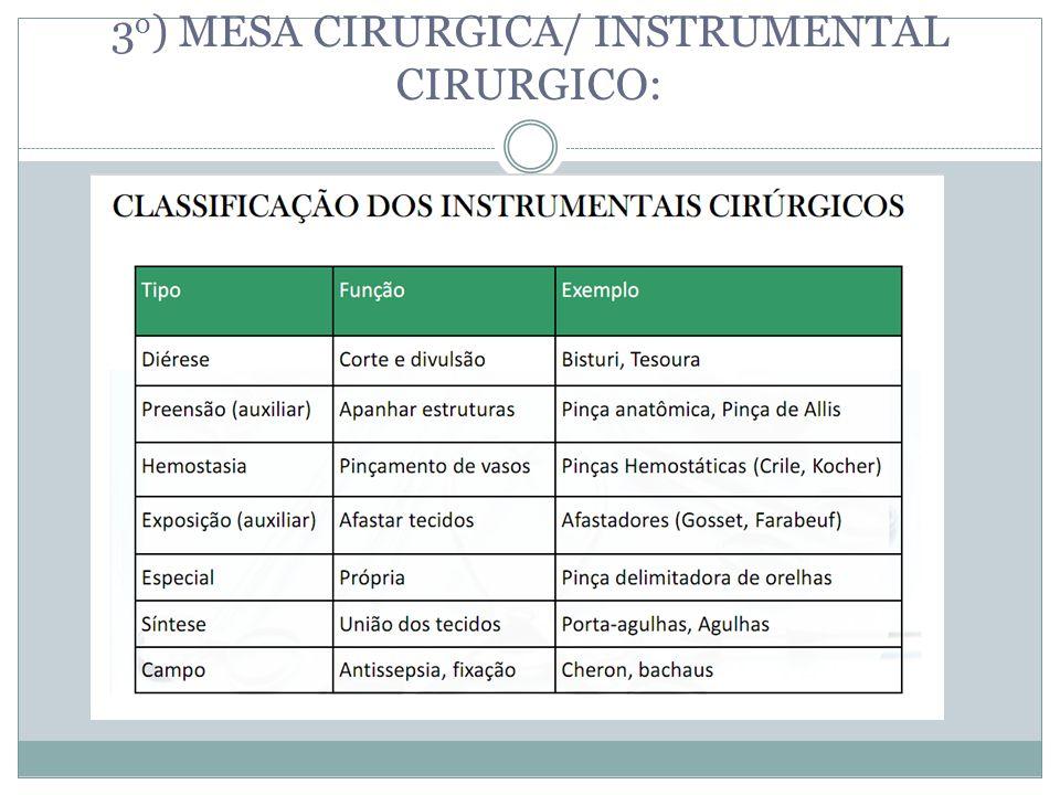 3 o ) MESA CIRURGICA/ INSTRUMENTAL CIRURGICO: