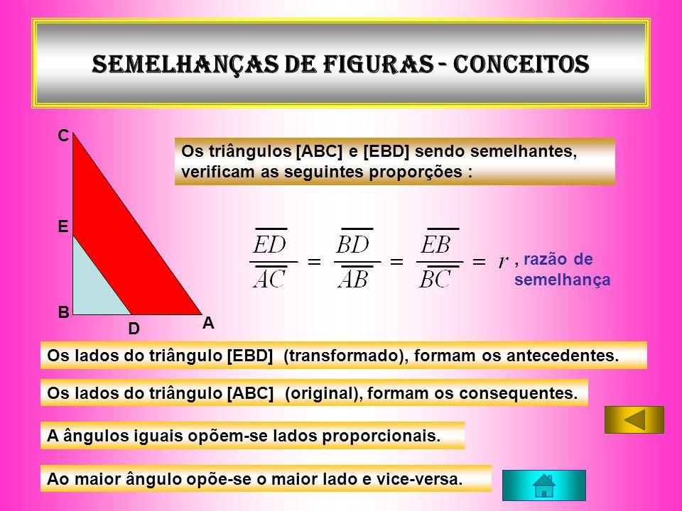 Semelhanças de figuras - CONCEITOS A C B E D Os triângulos [ABC] e [EBD] sendo semelhantes, verificam as seguintes proporções : Os lados do triângulo