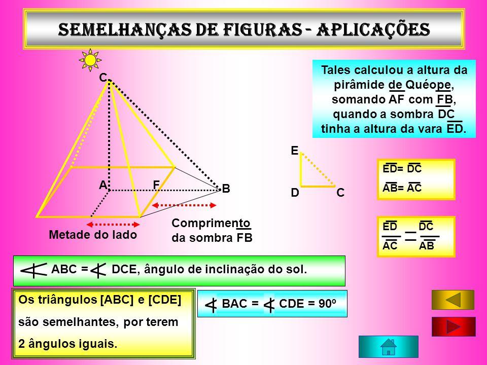 Semelhanças de figuras - APLICAÇÕES B D E BAC =CDE = 90º ABC = DCE, ângulo de inclinação do sol. Os triângulos [ABC] e [CDE] são semelhantes, por tere