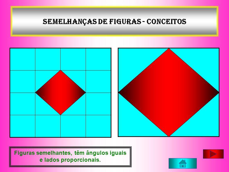 Semelhanças de figuras - conceitos Figuras semelhantes, têm ângulos iguais e lados proporcionais.
