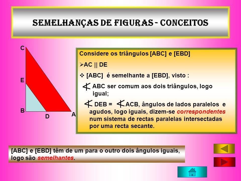Semelhanças de figuras - CONCEITOS C B E D Considere os triângulos [ABC] e [EBD]  AC || DE  [ABC] é semelhante a [EBD], visto : ABC ser comum aos do