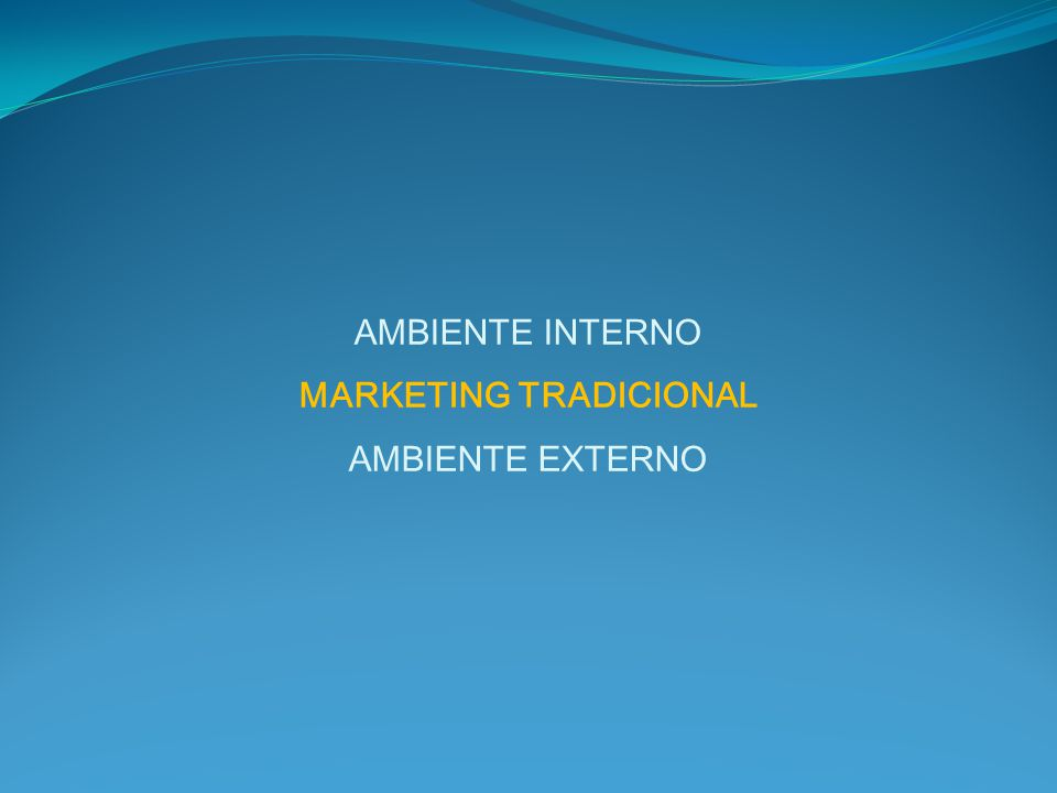 AMBIENTE INTERNO MARKETING TRADICIONAL AMBIENTE EXTERNO