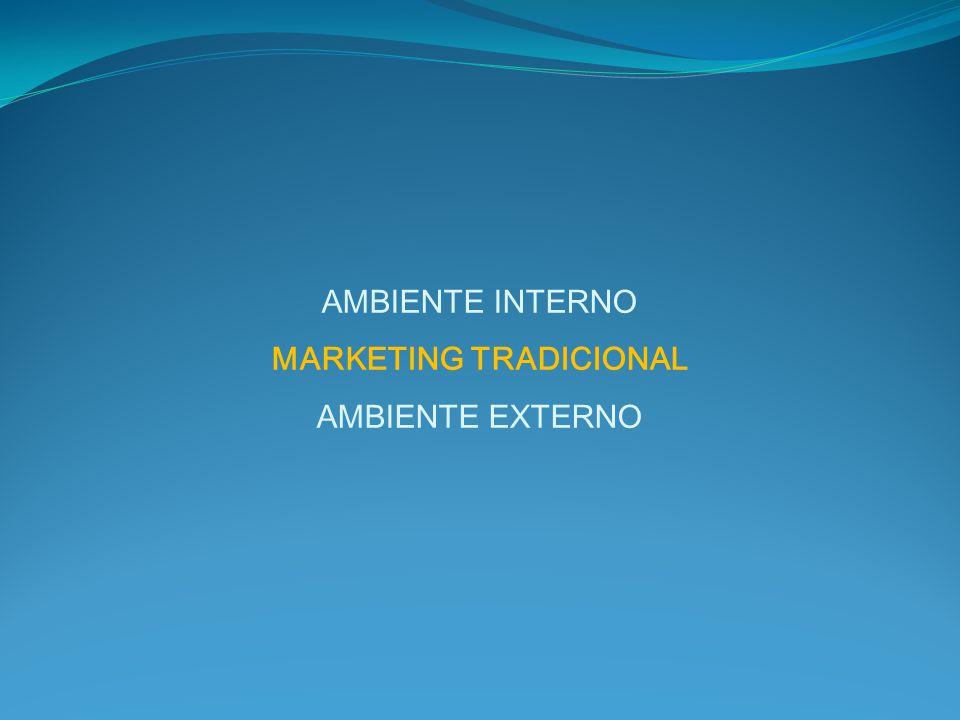 COMUNICAÇÃO INTERNA Técnicas do marketing + conceitos de RH
